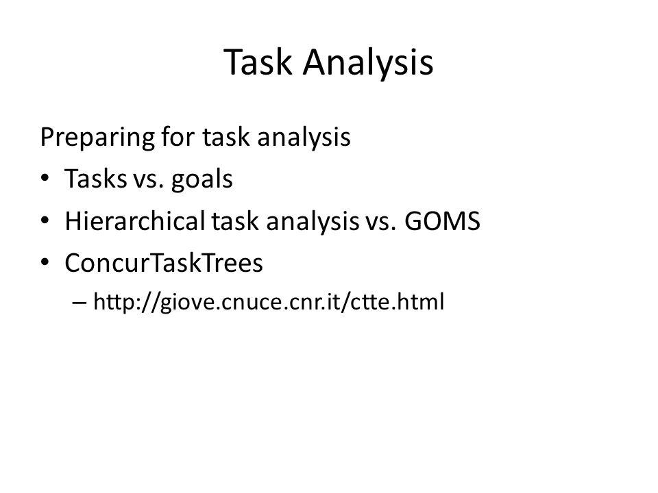 Task Analysis Preparing for task analysis Tasks vs.