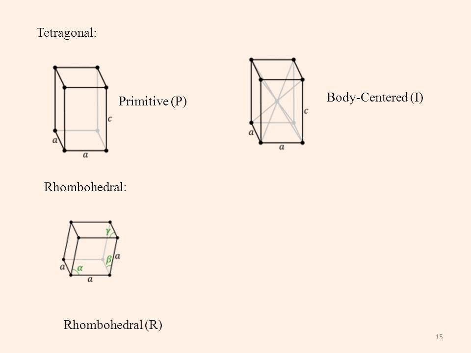 15 Tetragonal: Primitive (P) Rhombohedral: Rhombohedral (R) Body-Centered (I)