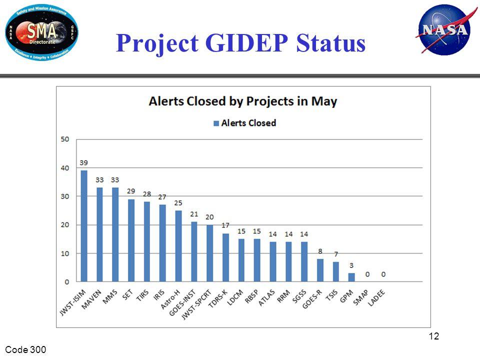Project GIDEP Status Code 300 12