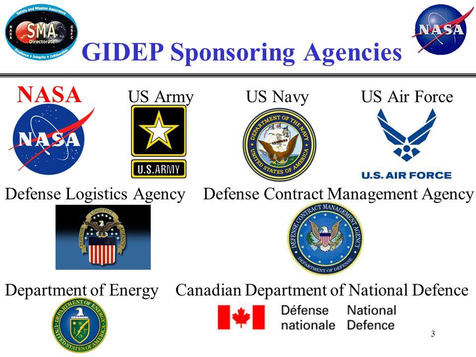 4 GIDEP Reporting Hierarchy at GSFC SMA Director J.