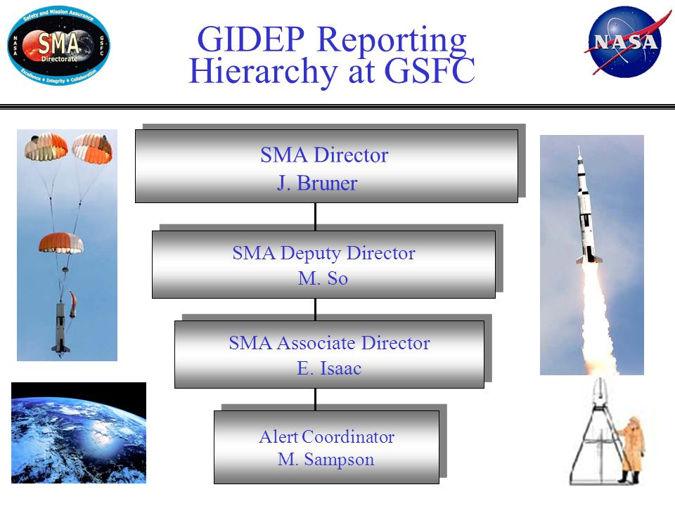 4 GIDEP Reporting Hierarchy at GSFC SMA Director J.