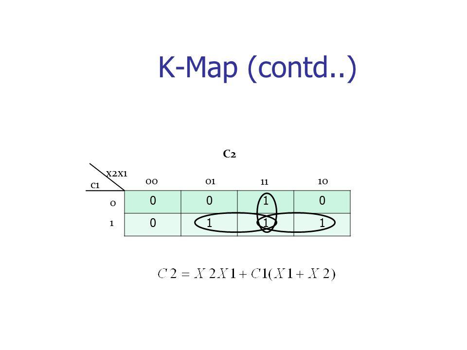 K-Map (contd..) 0010 0111 0001 11 10 x2x1 c1 0 1 C2