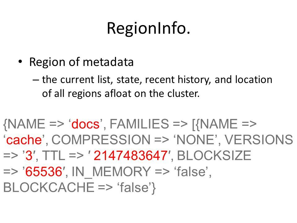 RegionInfo.
