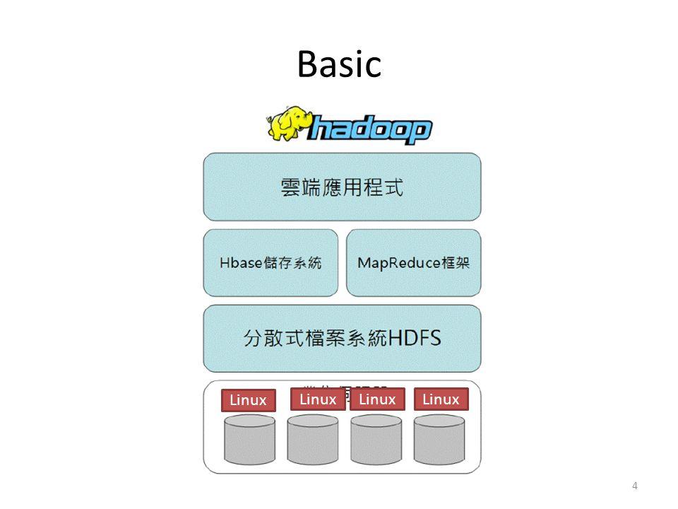 Basic 4 Linux