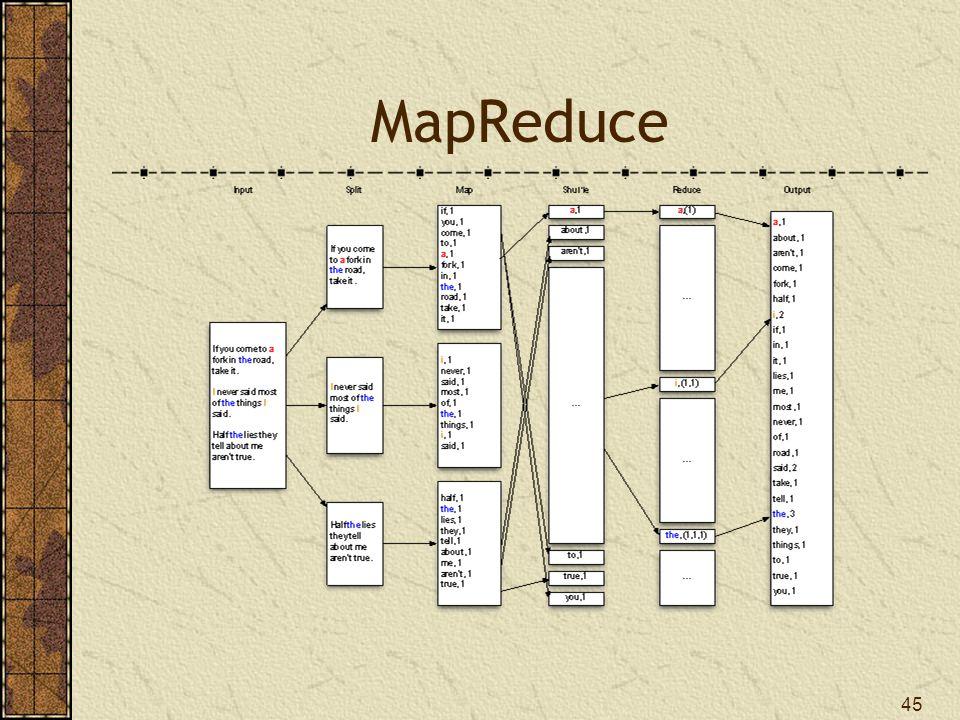 MapReduce 45