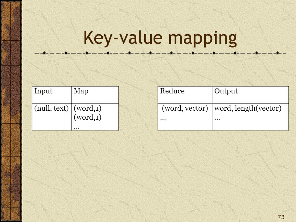Key-value mapping 73 InputMap ReduceOutput (null, text)(word,1) … (word, vector) … word, length(vector) …