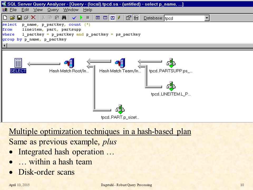 April 13, 2015Dagstuhl - Robust Query Processing10 Multiple optimization techniques in a hash-based plan Same as previous example, plus  Integrated hash operation …  … within a hash team  Disk-order scans