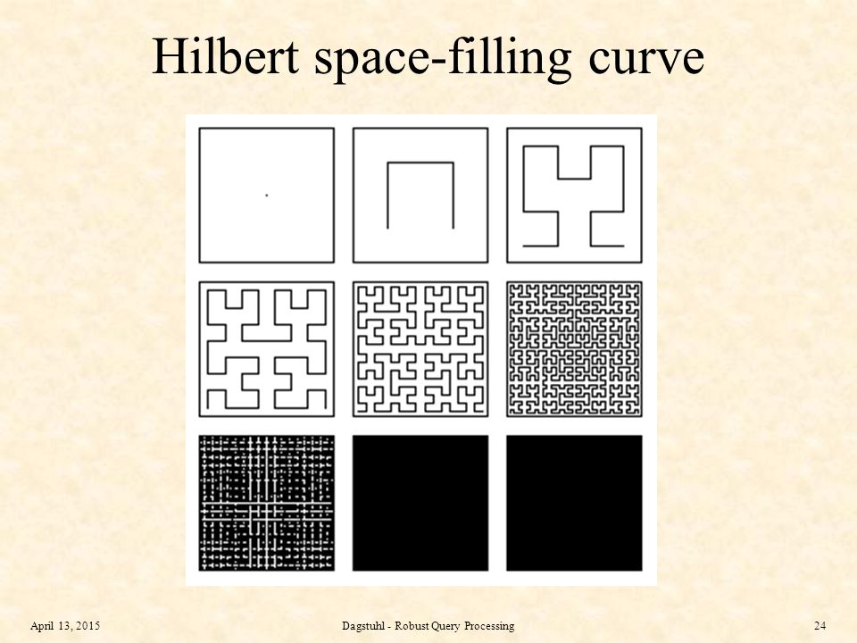 April 13, 2015Dagstuhl - Robust Query Processing24 Hilbert space-filling curve
