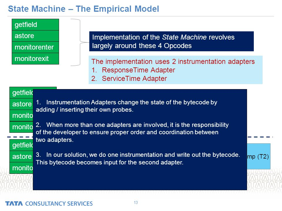 State Machine – The Empirical Model 13 getfield astore monitorenter monitorexit Implementation of the State Machine revolves largely around these 4 Opcodes The implementation uses 2 instrumentation adapters 1.ResponseTime Adapter 2.ServiceTime Adapter ResponseTime Adapter getfield astore monitorenter Sets a flag to true Takes timestamp (T1) monitorexit Takes timestamp (T3) getfield astore monitorenter ServiceTime Adapter Checks if flag is true If true, takes timestamp (T2) sets flag to false 1.Instrumentation Adapters change the state of the bytecode by adding / inserting their own probes.