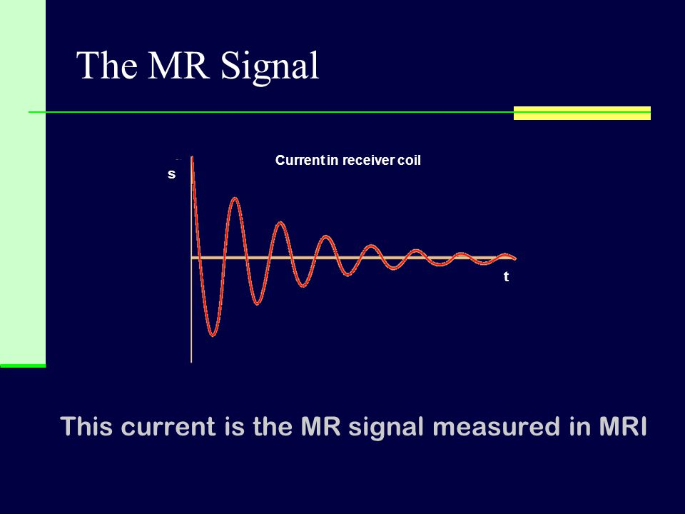 The MR Signal This current is the MR signal measured in MRI Current in receiver coil t s