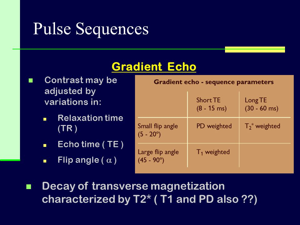 Pulse Sequences Gradient Echo Contrast may be adjusted by variations in: Relaxation time (TR ) Echo time ( TE ) Flip angle (  ) Decay of transverse m