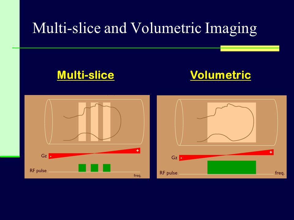 Multi-slice and Volumetric Imaging VolumetricMulti-slice