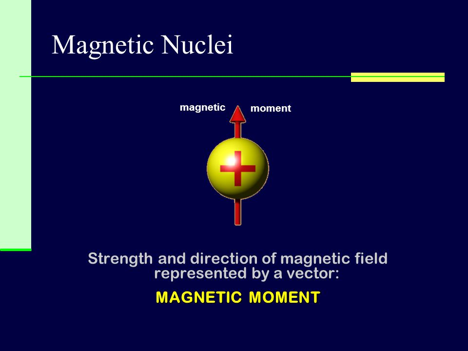 Magnetic Nuclei Strength and direction of magnetic field represented by a vector: MAGNETIC MOMENT magnetic moment