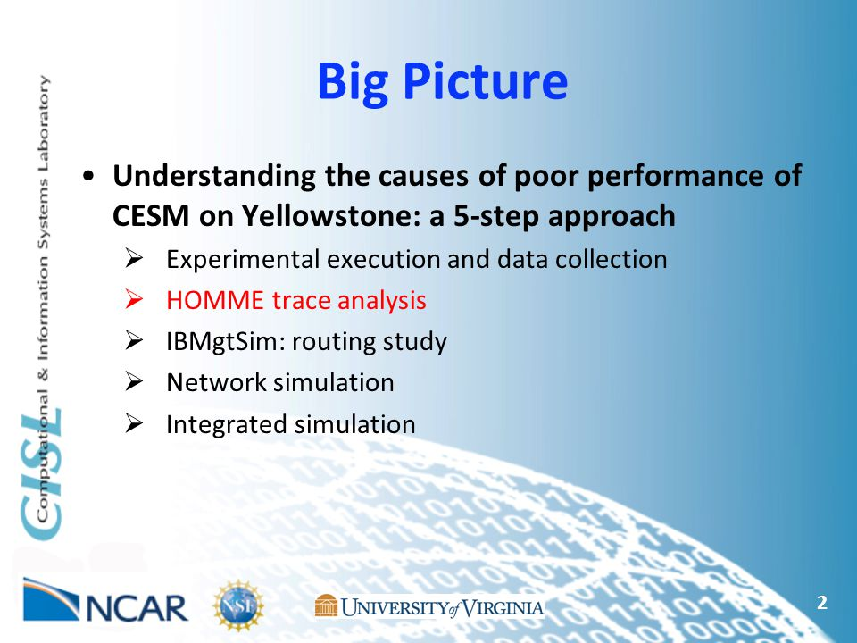 Understanding the causes of poor performance of CESM on Yellowstone: a 5-step approach  Experimental execution and data collection  HOMME trace anal