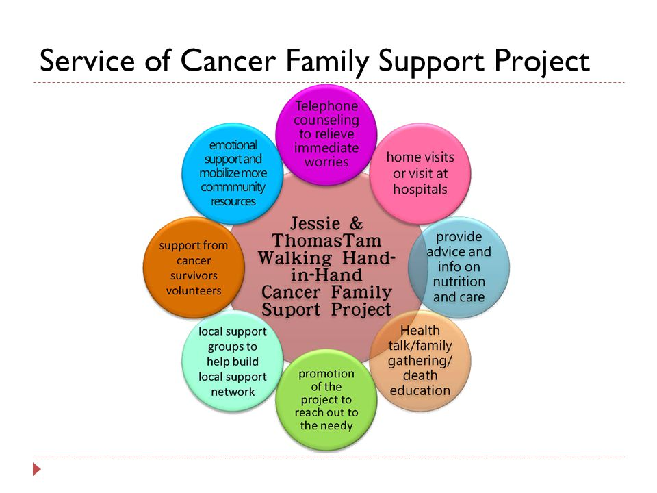 Service of Cancer Family Support Project