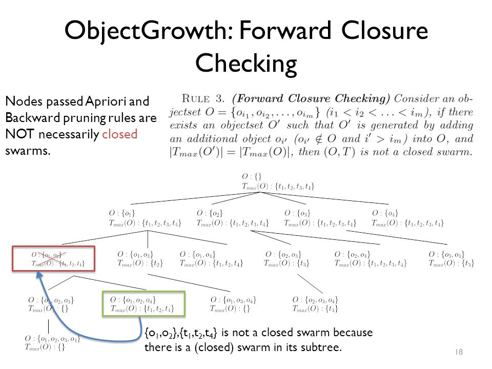ObjectGrowth: Forward Closure Checking 18 Nodes passed Apriori and Backward pruning rules are NOT necessarily closed swarms. {o 1,o 2 },{t 1,t 2,t 4 }