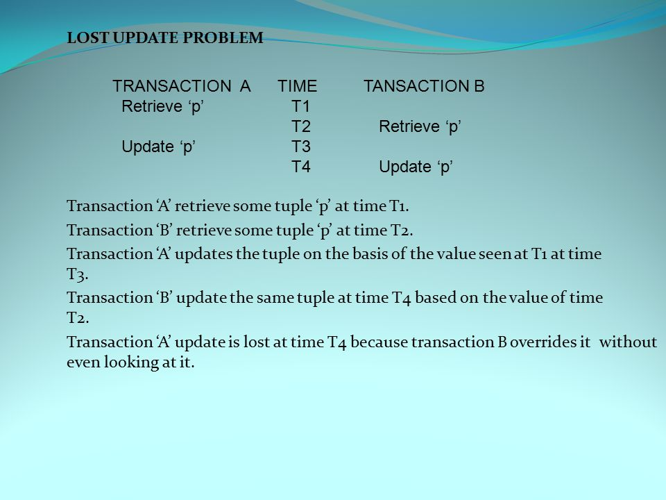 LOST UPDATE PROBLEM Transaction 'A' retrieve some tuple 'p' at time T1.