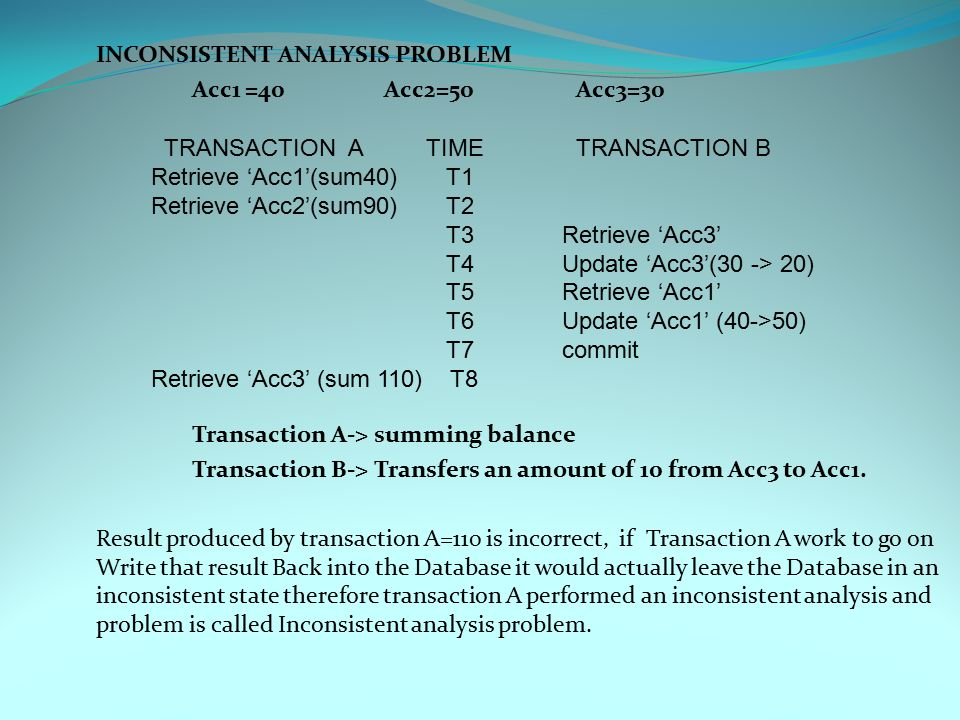 INCONSISTENT ANALYSIS PROBLEM Acc1 =40 Acc2=50Acc3=30 Transaction A-> summing balance Transaction B-> Transfers an amount of 10 from Acc3 to Acc1.