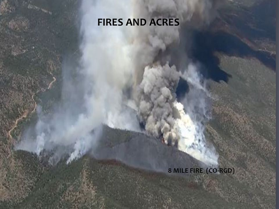 FIRES AND ACRES 8 MILE FIRE (CO-RGD)