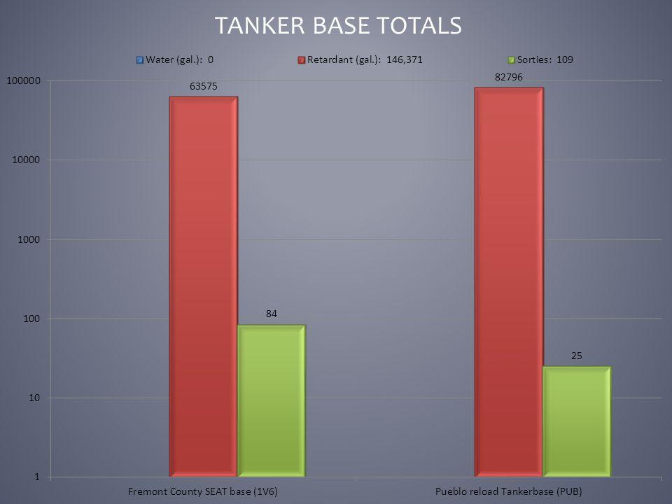 TANKER BASE TOTALS