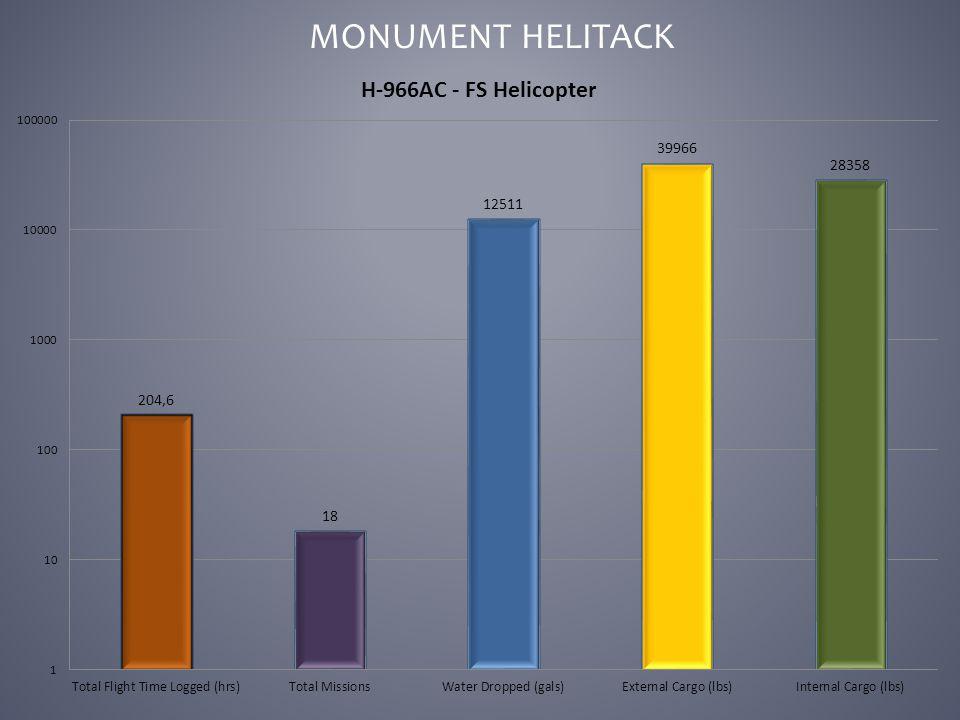 MONUMENT HELITACK