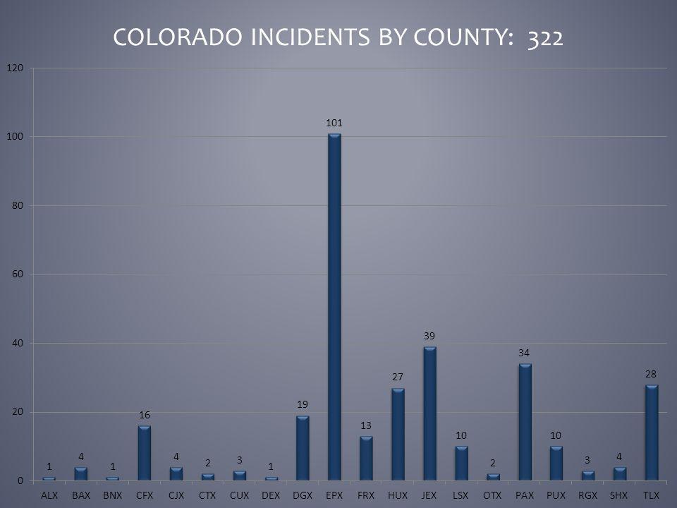 COLORADO INCIDENTS BY COUNTY: 322