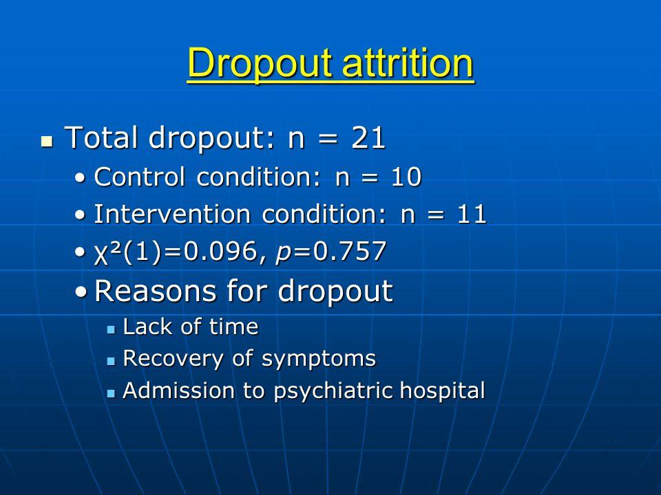 Dropout attrition Total dropout: n = 21 Total dropout: n = 21 Control condition: n = 10Control condition: n = 10 Intervention condition: n = 11Interve
