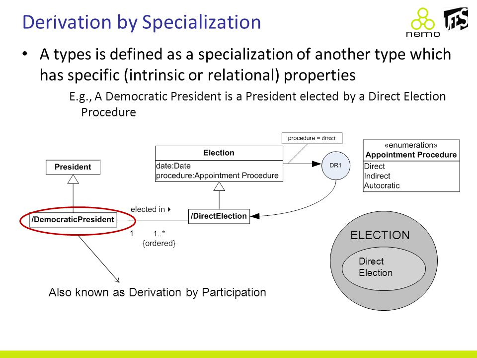 Derivation by Specialization A types is defined as a specialization of another type which has specific (intrinsic or relational) properties E.g., A De
