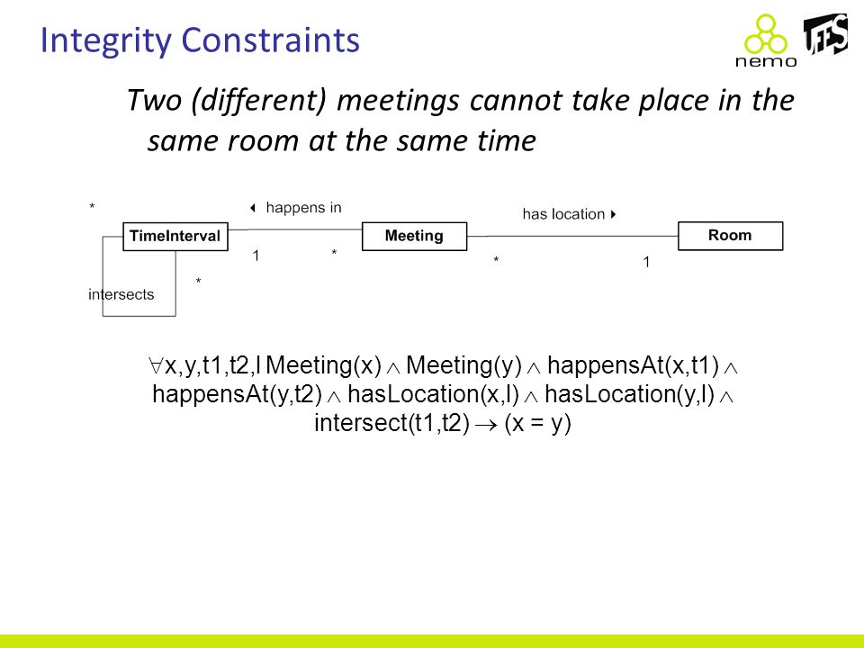 Integrity Constraints Two (different) meetings cannot take place in the same room at the same time  x,y,t1,t2,l Meeting(x)  Meeting(y)  happensAt(x