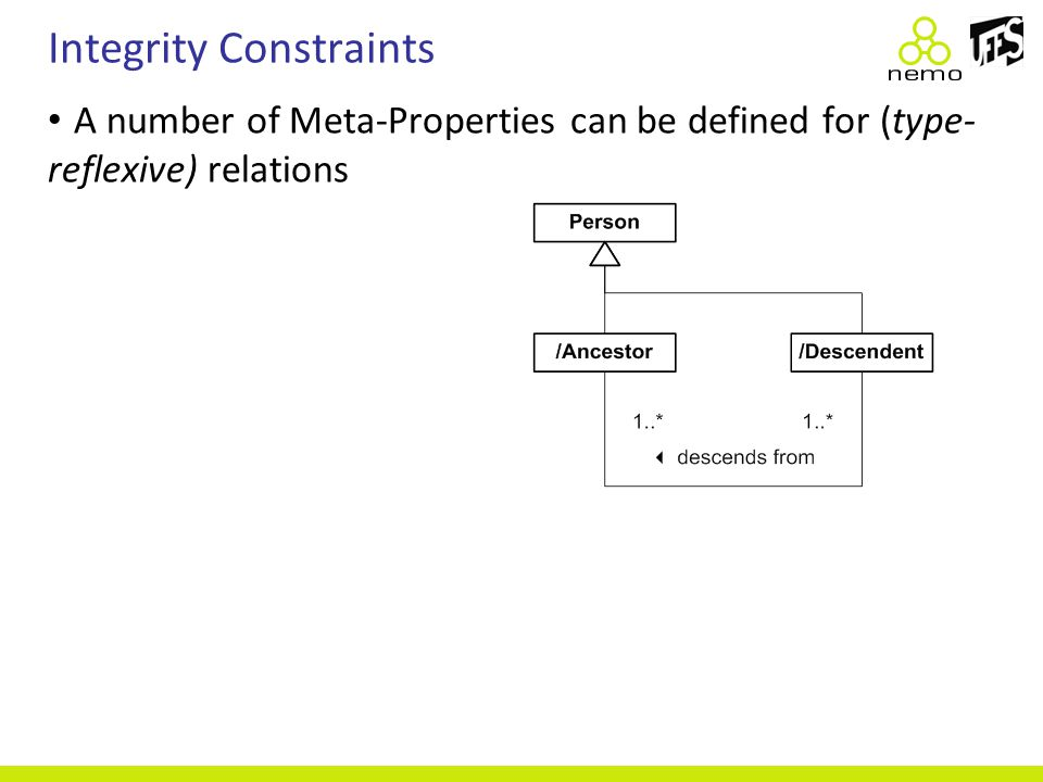 Integrity Constraints A number of Meta-Properties can be defined for (type- reflexive) relations