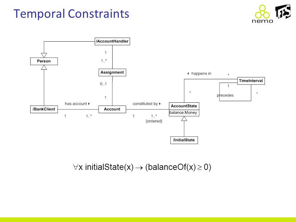 Temporal Constraints  x initialState(x)  (balanceOf(x)  0)