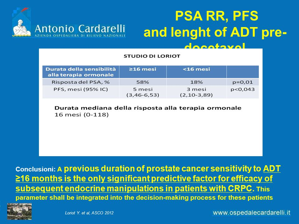 PSA RR, PFS and lenght of ADT pre- docetaxel Conclusioni: A previous duration of prostate cancer sensitivity to ADT ≥16 months is the only significant predictive factor for efficacy of subsequent endocrine manipulations in patients with CRPC.