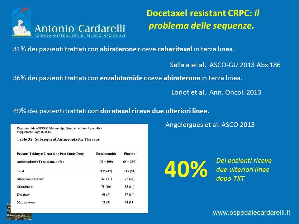 Docetaxel resistant CRPC: il problema delle sequenze. 31% dei pazienti trattati con abiraterone riceve cabazitaxel in terza linea. Sella a et al. ASCO