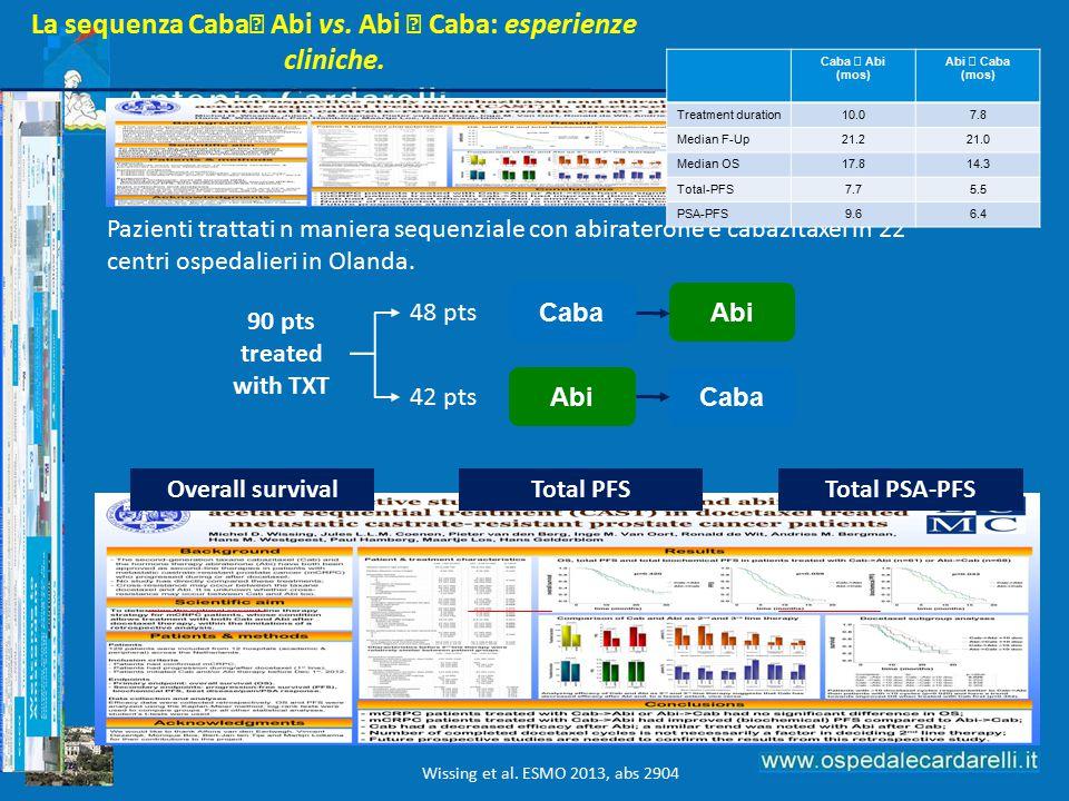 Pazienti trattati n maniera sequenziale con abiraterone e cabazitaxel in 22 centri ospedalieri in Olanda. 90 pts treated with TXT CabaAbi Caba 48 pts