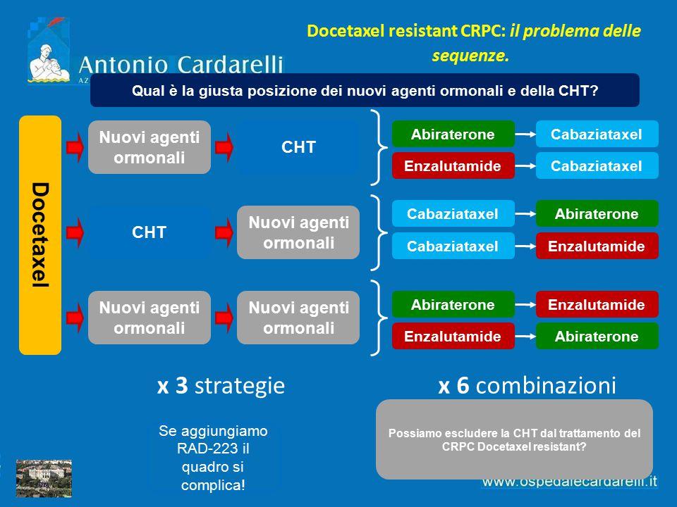 Docetaxel resistant CRPC: il problema delle sequenze. Nuovi agenti ormonali CHT Docetaxel Nuovi agenti ormonali CHT Nuovi agenti ormonali Abiraterone