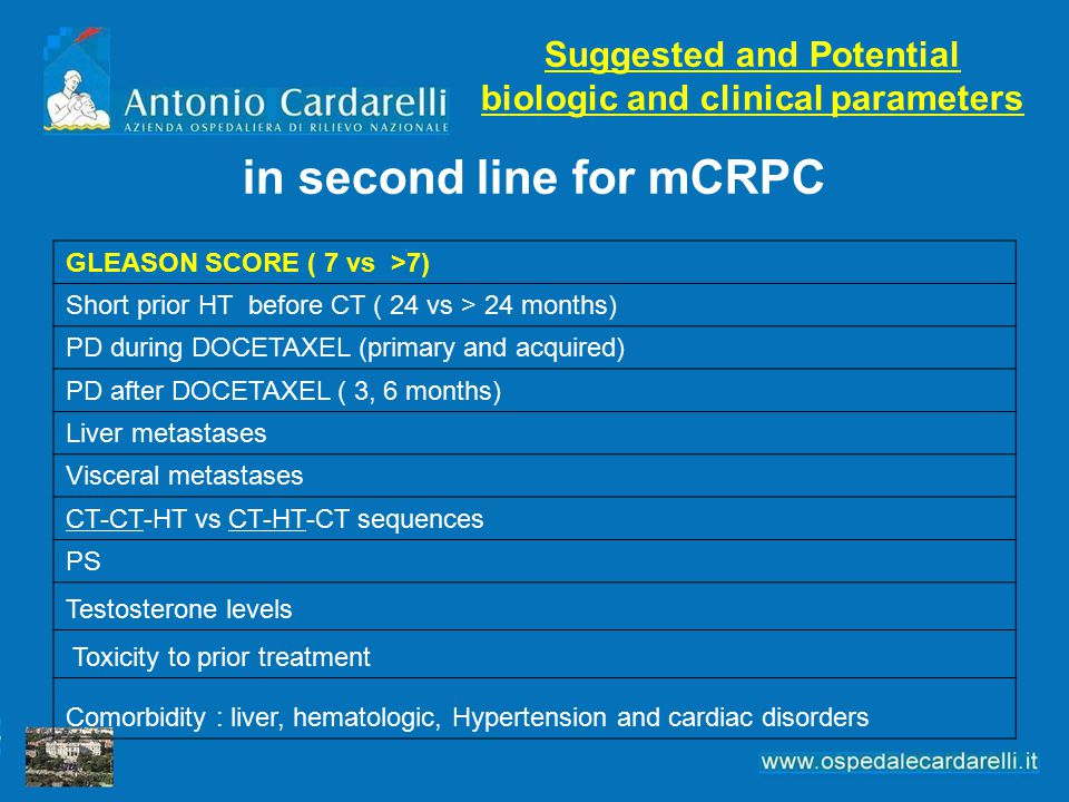 in second line for mCRPC GLEASON SCORE ( 7 vs >7) Short prior HT before CT ( 24 vs > 24 months) PD during DOCETAXEL (primary and acquired) PD after DOCETAXEL ( 3, 6 months) Liver metastases Visceral metastases CT-CT-HT vs CT-HT-CT sequences PS Testosterone levels Toxicity to prior treatment Comorbidity : liver, hematologic, Hypertension and cardiac disorders Suggested and Potential biologic and clinical parameters