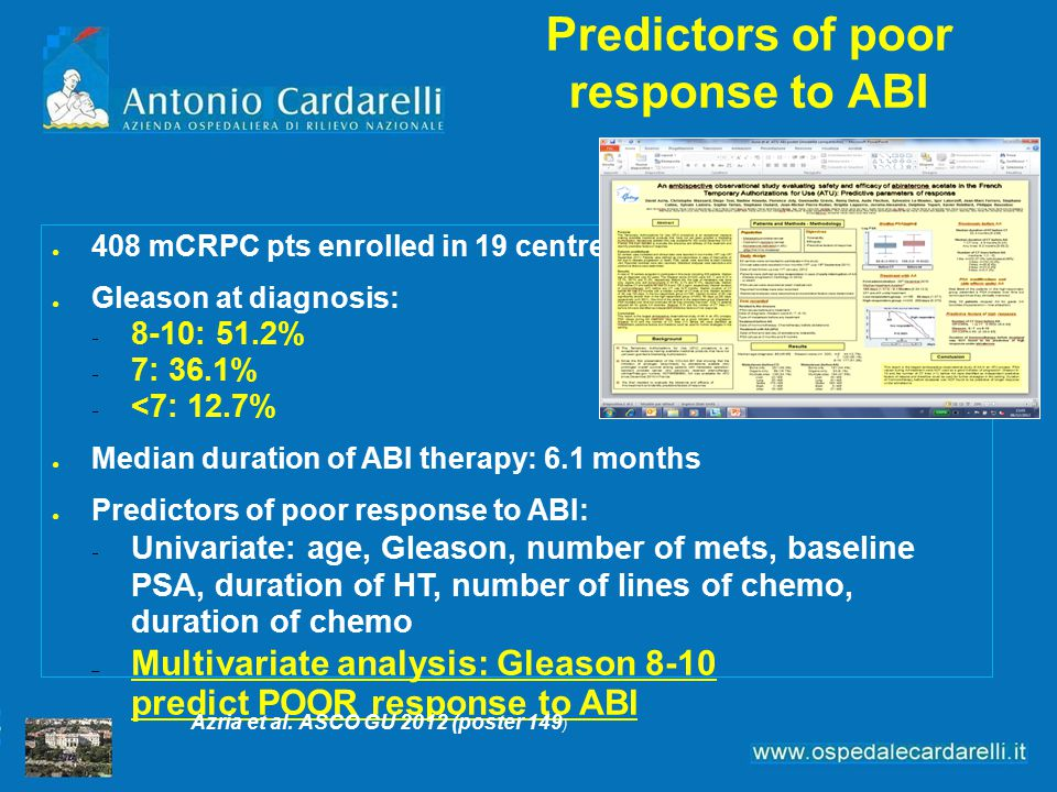 Predictors of poor response to ABI ● 408 mCRPC pts enrolled in 19 centres ● Gleason at diagnosis:  8-10: 51.2%  7: 36.1%  <7: 12.7% ● Median duration of ABI therapy: 6.1 months ● Predictors of poor response to ABI:  Univariate: age, Gleason, number of mets, baseline PSA, duration of HT, number of lines of chemo, duration of chemo  Multivariate analysis: Gleason 8-10 predict POOR response to ABI Azria et al.