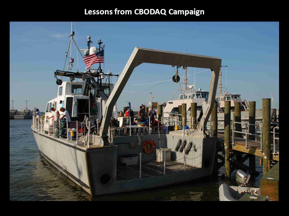 Lessons from CBODAQ Campaign