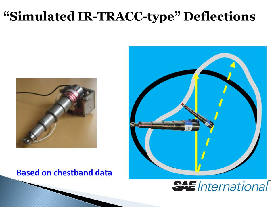 Simulated IR-TRACC-type Deflections Based on chestband data