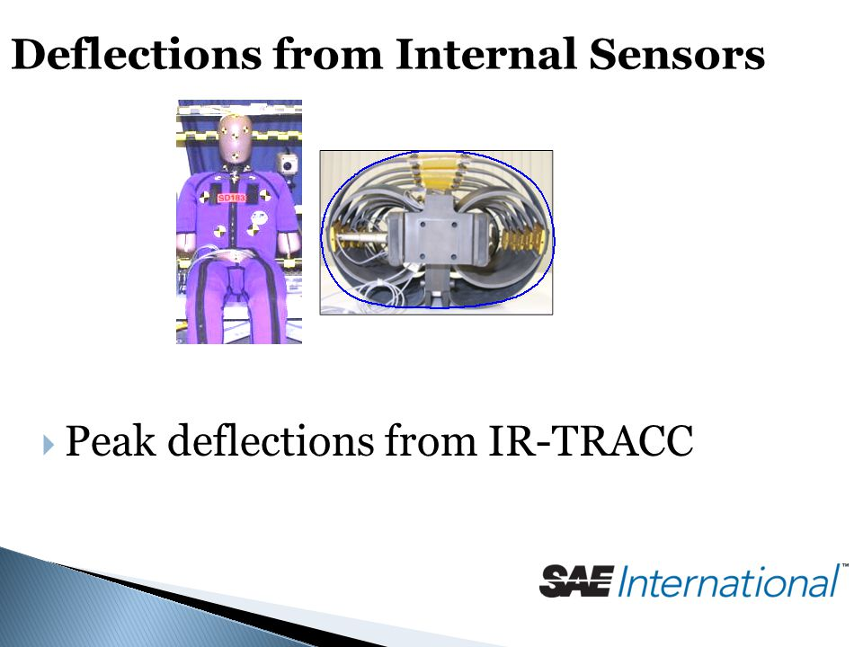 Deflections from Internal Sensors  Peak deflections from IR-TRACC