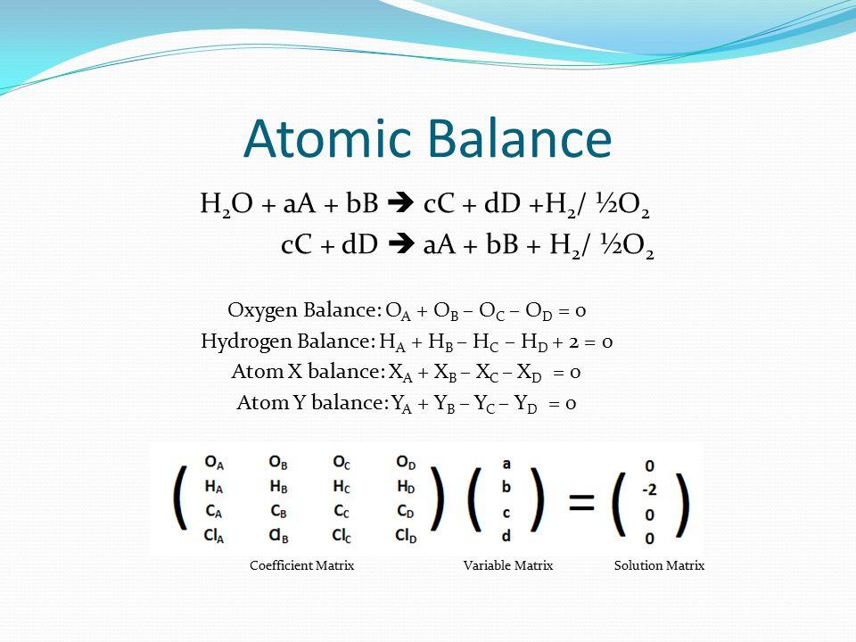Atomic Balance H 2 O + aA + bB  cC + dD +H 2 / ½O 2 cC + dD  aA + bB + H 2 / ½O 2 Oxygen Balance: O A + O B – O C – O D = 0 Hydrogen Balance: H A +