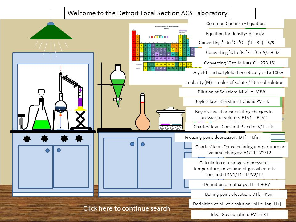 Chemistry Welcome to the Detroit Local Section ACS Laboratory Click here to continue search Caution Delicate Instrument 24 -Sample Bottles Equation for density: d= m/v Converting ˚F to ˚C: ˚C = (˚F - 32) x 5/9 Common Chemistry Equations Boyle's law - Constant T and n: PV = k Converting ˚C to ˚F: ˚F = ˚C x 9/5 + 32 Boyle's law - For calculating changes in pressure or volume: P1V1 = P2V2 % yield = actual yield theoretical yield x 100% Dilution of Solution: MiVi = MfVf Converting ˚C to K: K = (˚C + 273.15) molarity (M) = moles of solute / liters of solution Charles' law - Constant P and n: V/T = k Charles' law - For calculating temperature or volume changes: V1/T1 =V2/T2 Calculation of changes in pressure, temperature, or volume of gas when n is constant: P1V1/T1 =P2V2/T2 Definition of enthalpy: H = E + PV Boiling point elevation: DTb = Kbm Freezing point depression: DTf = Kfm Definition of pH of a solution: pH = -log [H+] Ideal Gas equation: PV = nRT