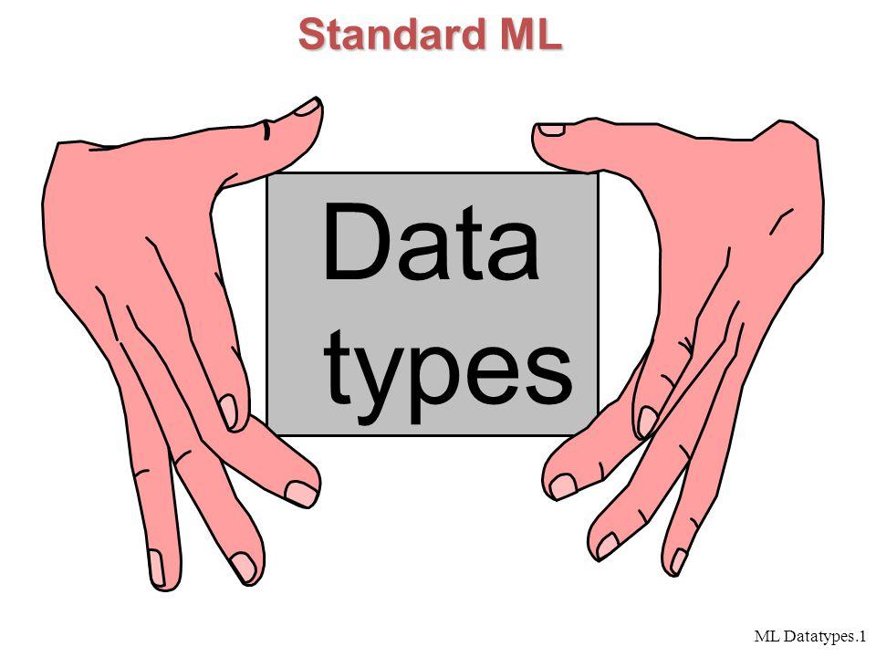 ML Datatypes.1 Standard ML Data types