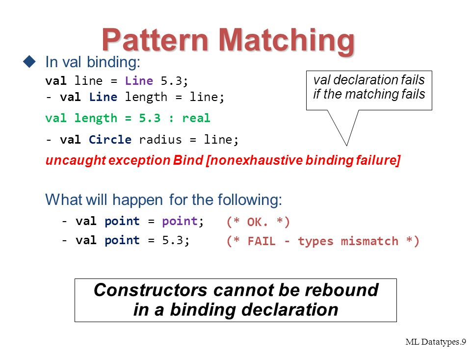 ML Datatypes.9  In val binding: val line = Line 5.3; - val Line length = line; val length = 5.3 : real - val Circle radius = line; uncaught exception Bind [nonexhaustive binding failure] What will happen for the following: - val point = point; - val point = 5.3; val declaration fails if the matching fails (* OK.