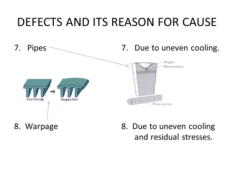 DEFECTS AND ITS REASON FOR CAUSE 7.Pipes 8. Warpage 7.Due to uneven cooling. 8. Due to uneven cooling and residual stresses.