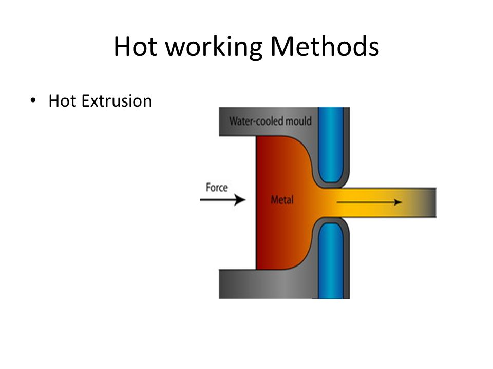 Hot working Methods Hot Extrusion