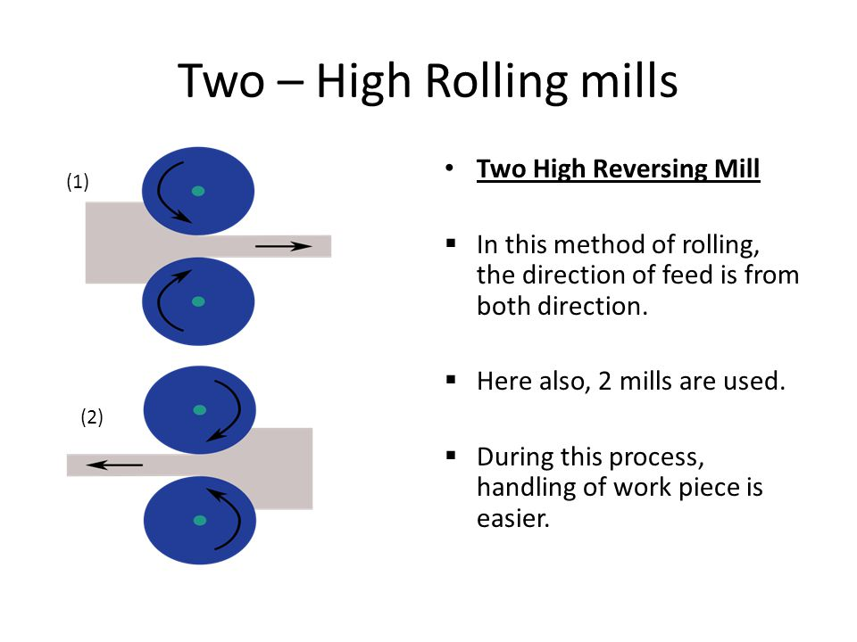 Two – High Rolling mills Two High Reversing Mill  In this method of rolling, the direction of feed is from both direction.  Here also, 2 mills are u