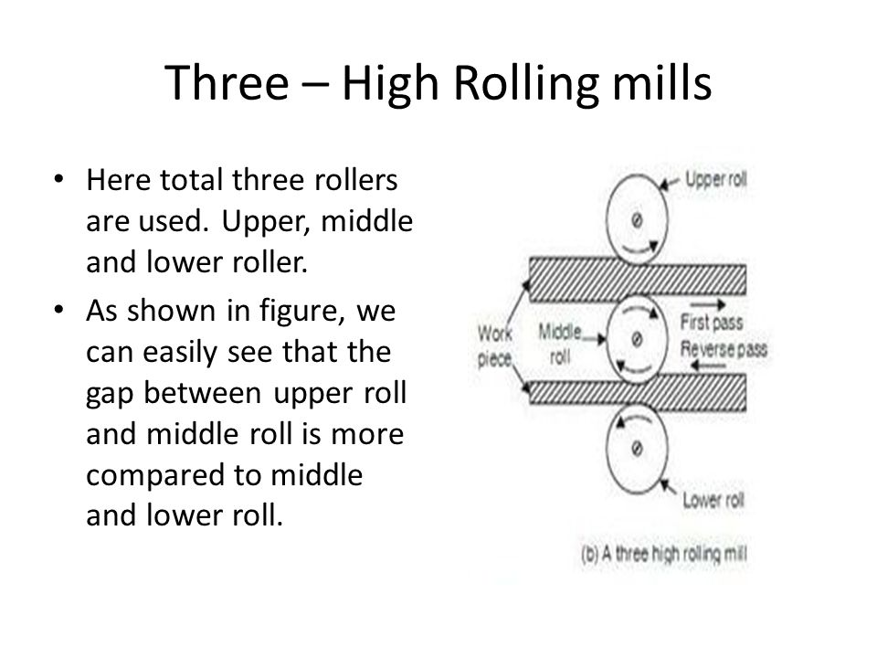 Three – High Rolling mills Here total three rollers are used. Upper, middle and lower roller. As shown in figure, we can easily see that the gap betwe