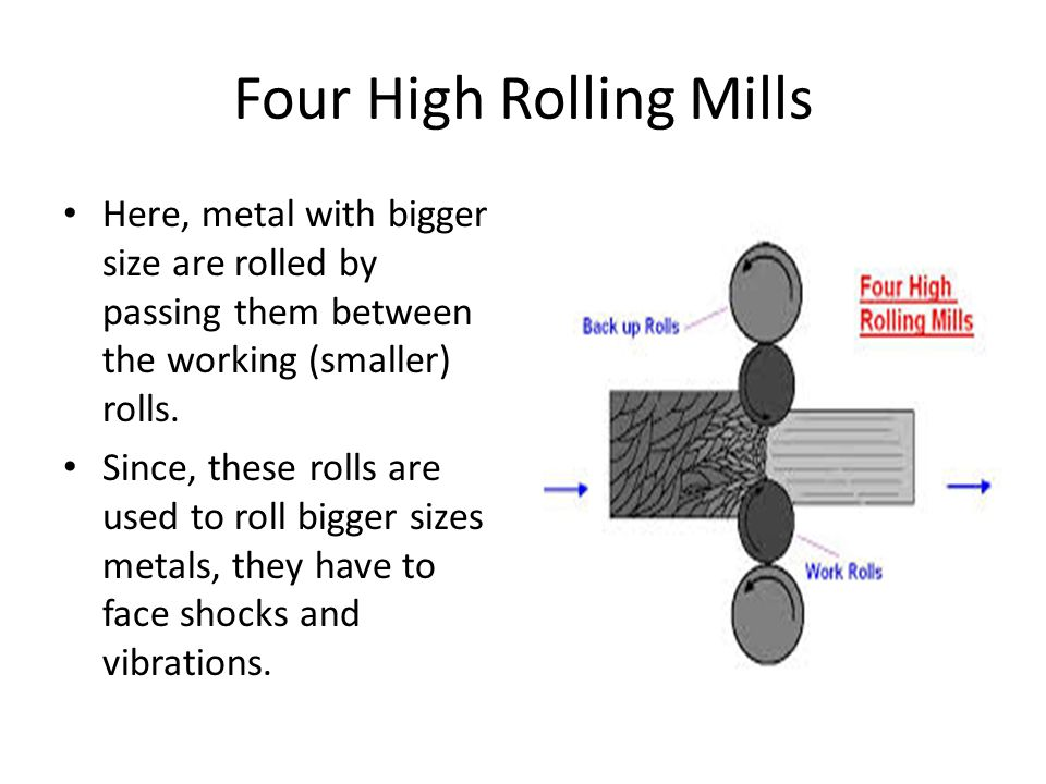 Four High Rolling Mills Here, metal with bigger size are rolled by passing them between the working (smaller) rolls. Since, these rolls are used to ro