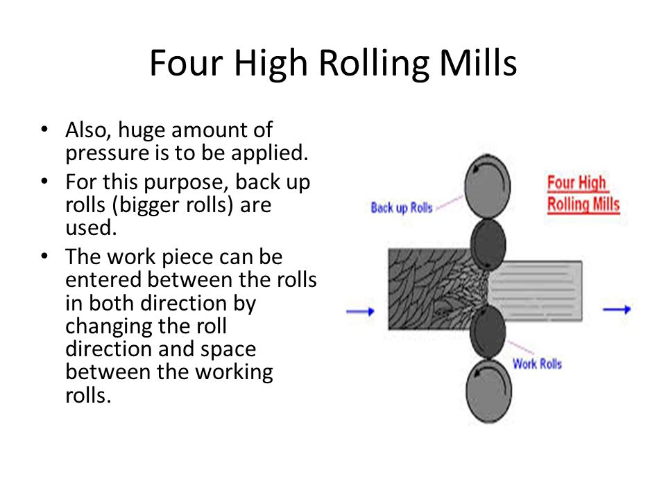 Four High Rolling Mills Also, huge amount of pressure is to be applied. For this purpose, back up rolls (bigger rolls) are used. The work piece can be